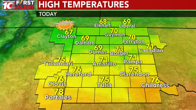 Forecast highs this afternoon