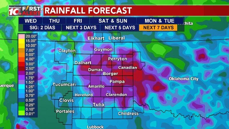 7 Day Rainfall Forecast